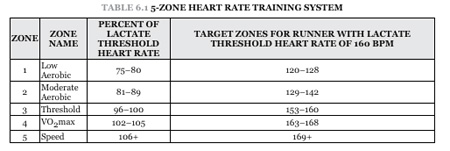 heart-rate-scale